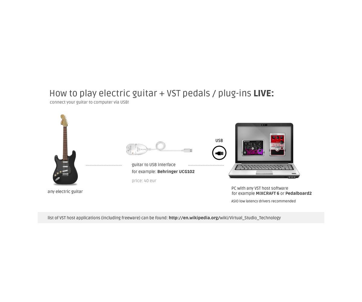electric kingdom vst plug in virtual guitar pedal stompbox. Black Bedroom Furniture Sets. Home Design Ideas