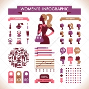 infographics vectors, fashion vectors, woman infographics design, cosmetics