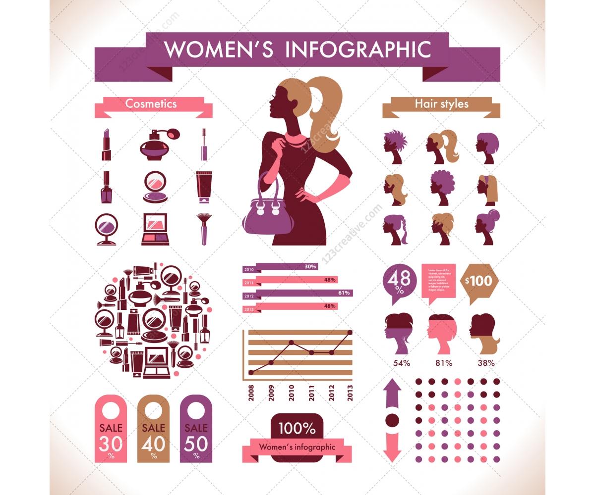 Fashion Woman Infographics Vectors Female Infographics Design Images