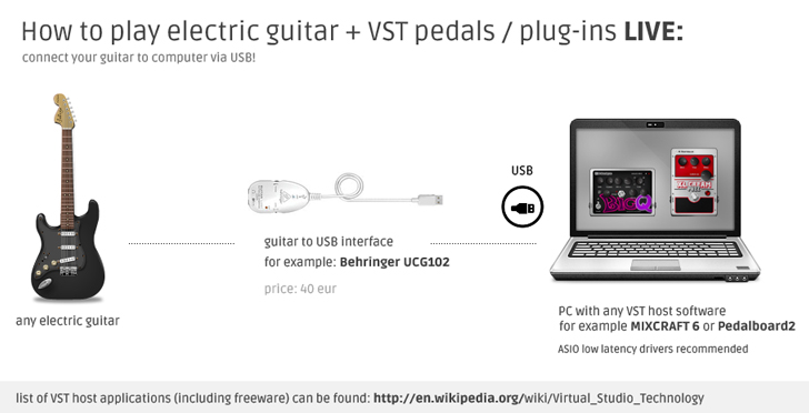 Guitar VST plug-in installation