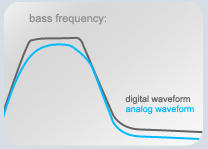 Audio Mastering - warm and fat bass frequency